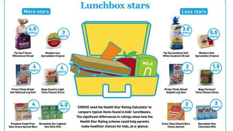 lunchbox-stars